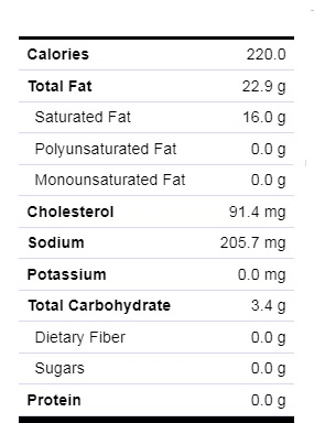 Keto Cheesecake Nutrition
